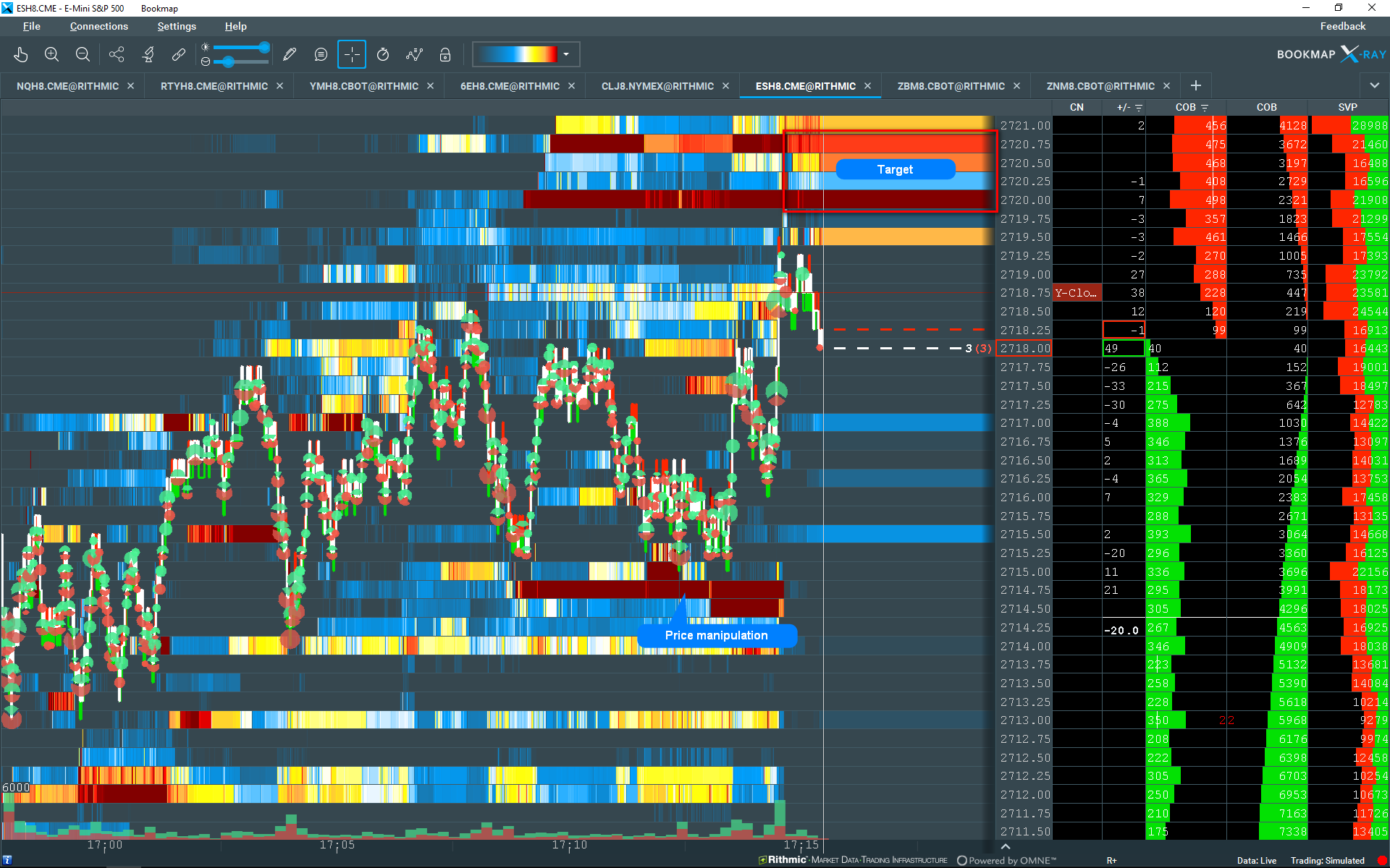 Visualization in Trading