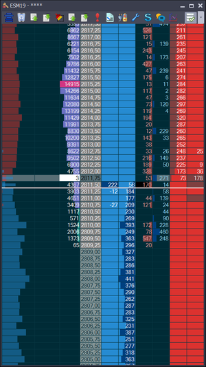How to Add a Standard Limit Order Book to Bookmap™ - Trading To Win